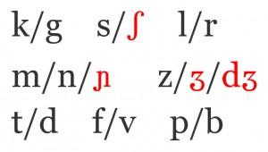 フランス語の美しい響きに欠かせない、発音記号をわかりやすく解説(2)