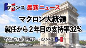 マクロン大統領、就任から2年目の支持率32%-5月第2週 フランス最新ニュース-
